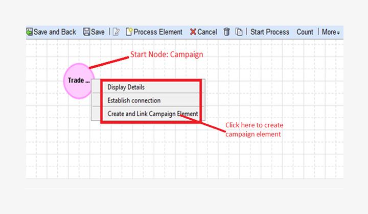 Campaign Element