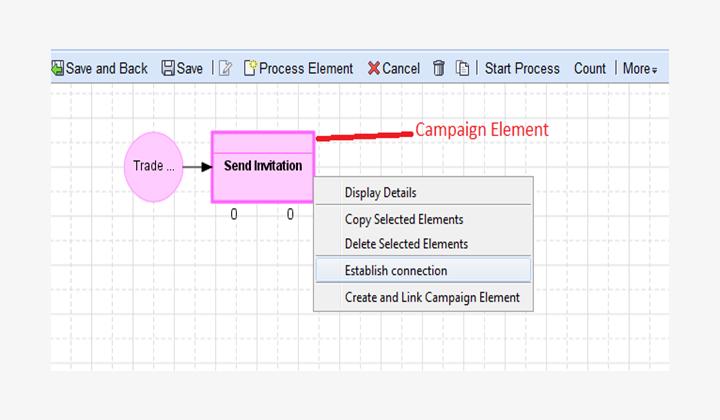 Optimization Element