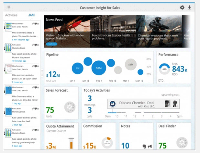 Sap Sales Insight