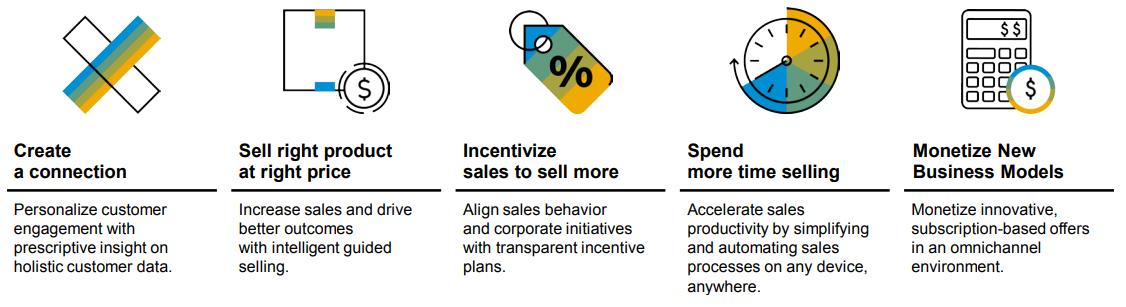 sap-sales-cloud